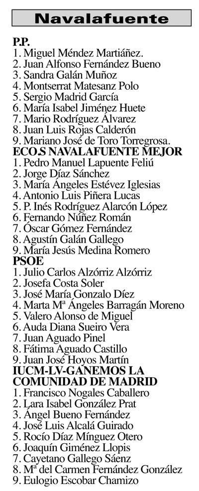 NavalafuenteLista15