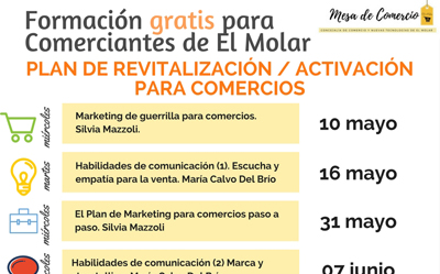 ElMolarFormacionMay17